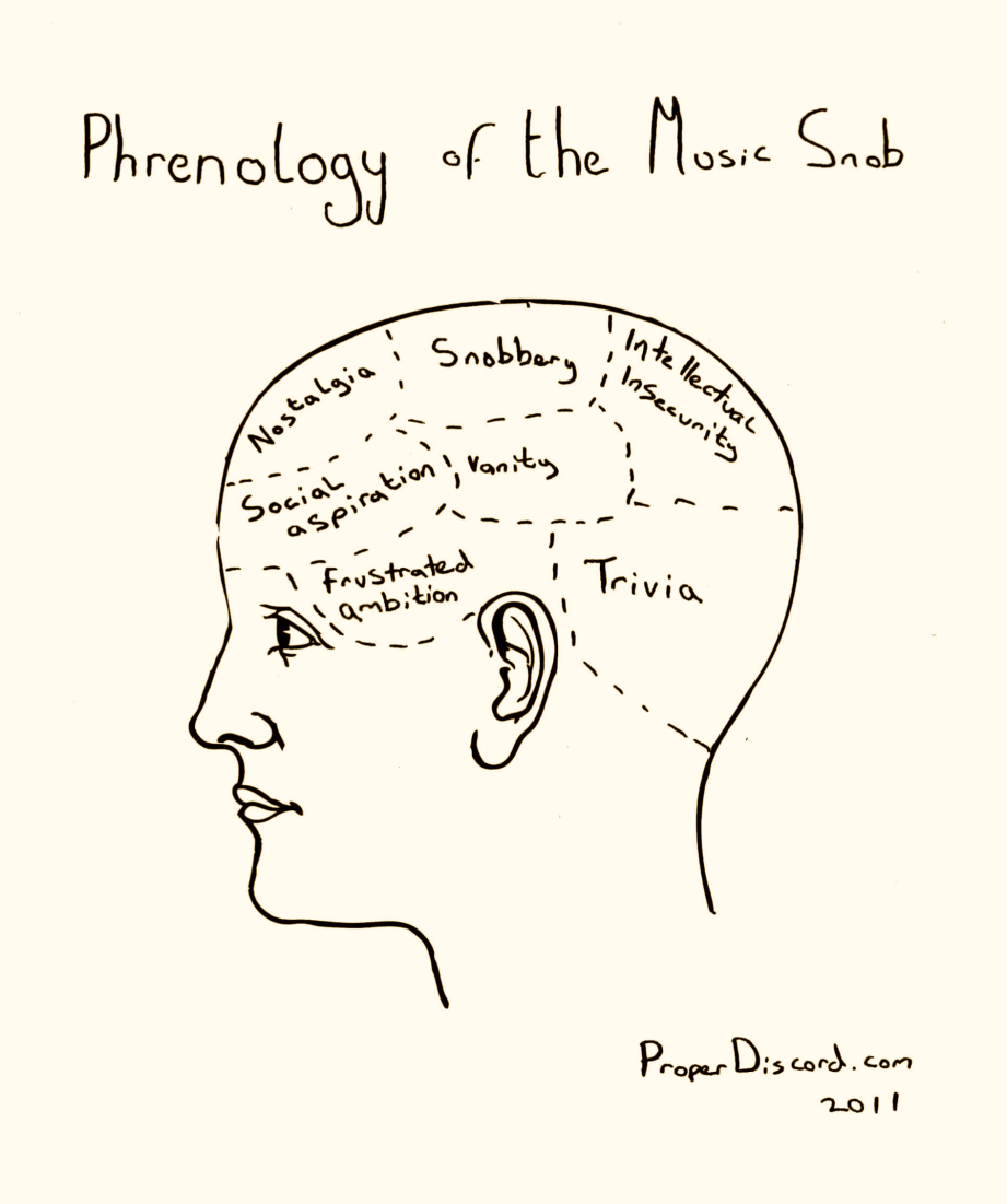 Phrenology of a Music Snob